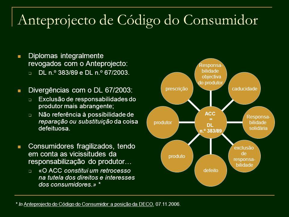 Anteprojecto de Código do Consumidor