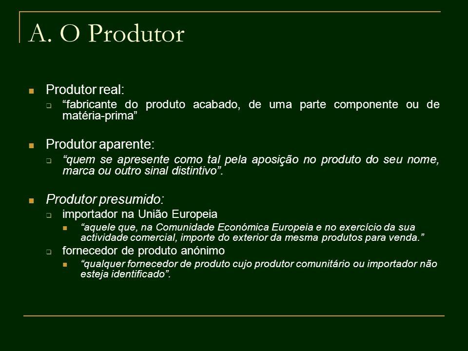 A. O Produtor Produtor real: Produtor aparente: Produtor presumido: