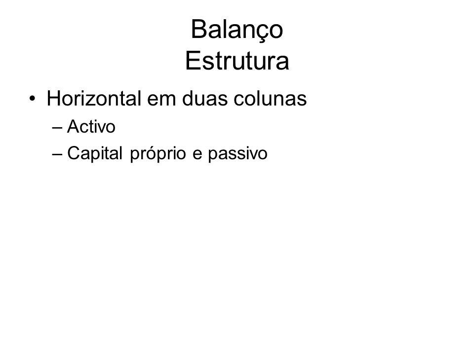 Balanço Estrutura Horizontal em duas colunas Activo