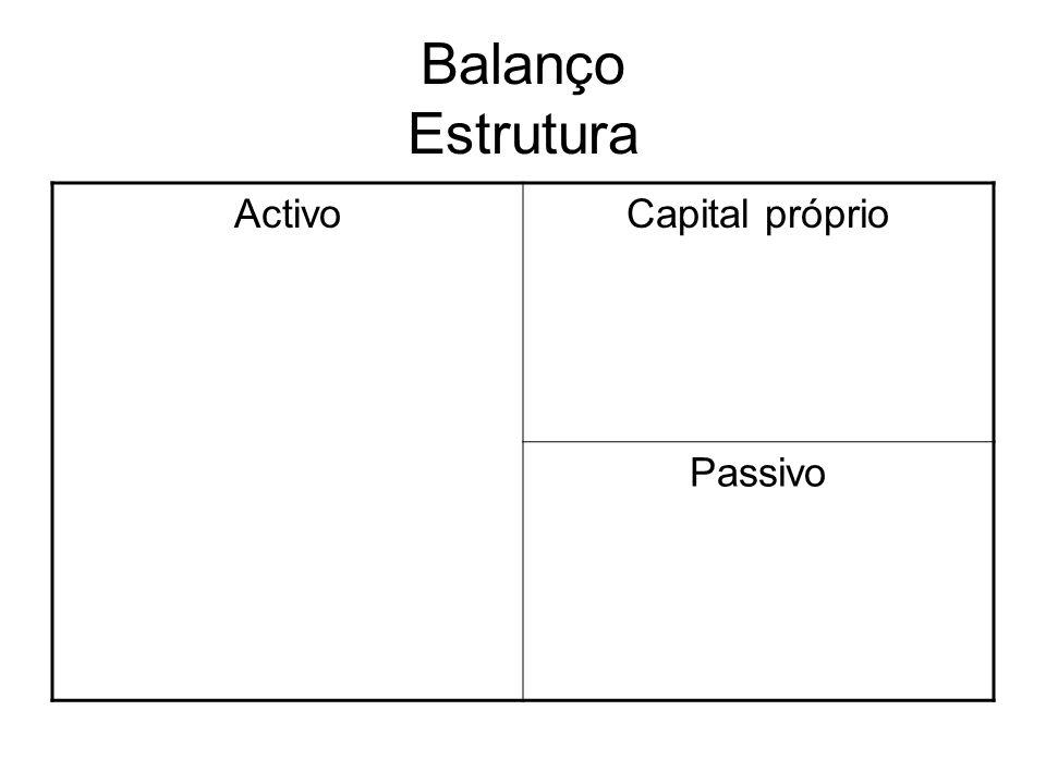 Balanço Estrutura Activo Capital próprio Passivo