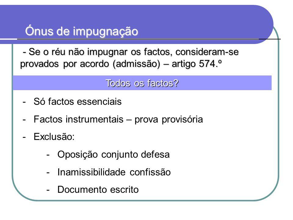 Ónus de impugnação - Se o réu não impugnar os factos, consideram-se provados por acordo (admissão) – artigo 574.º.