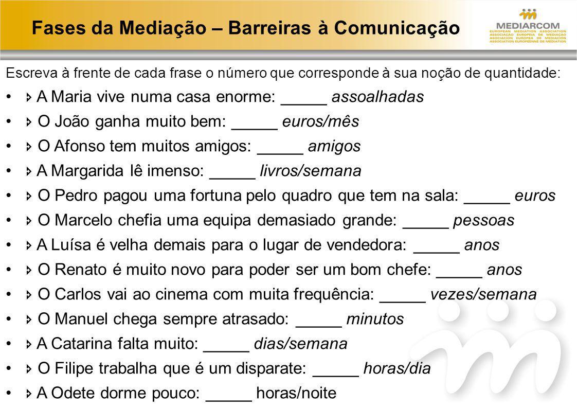 Fases da Mediação – Barreiras à Comunicação