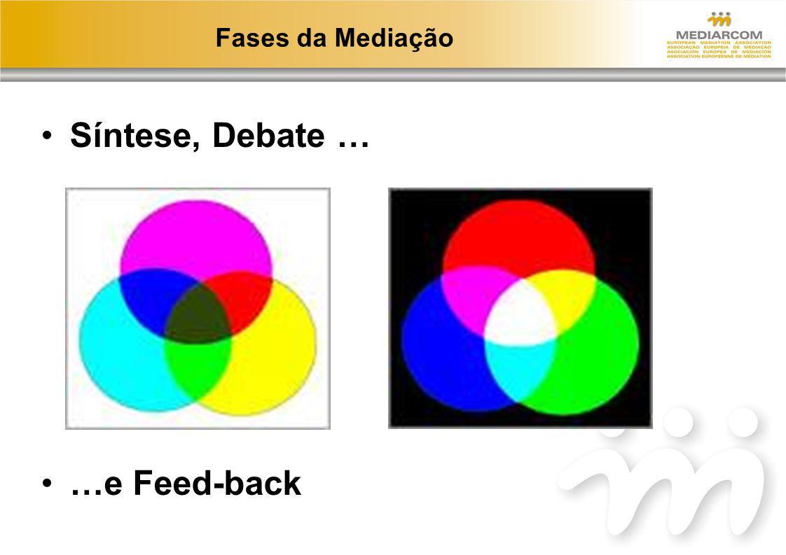 Fases da Mediação Síntese, Debate … …e Feed-back