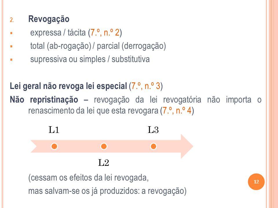 Revogação expressa / tácita (7.º, n.º 2) total (ab-rogação) / parcial (derrogação) supressiva ou simples / substitutiva.