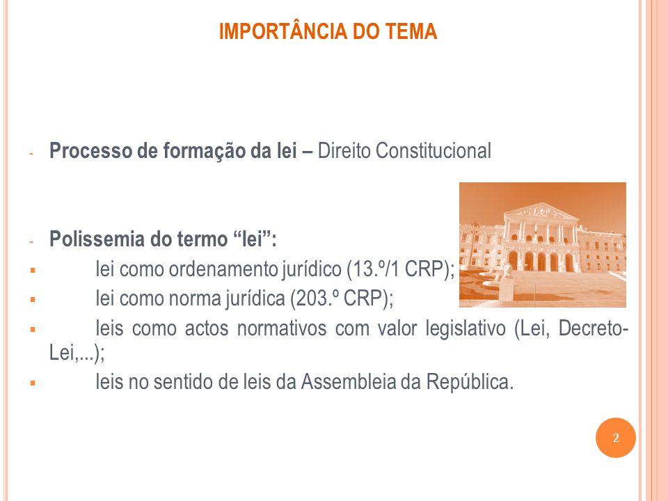 IMPORTÂNCIA DO TEMA Processo de formação da lei – Direito Constitucional. Polissemia do termo lei :
