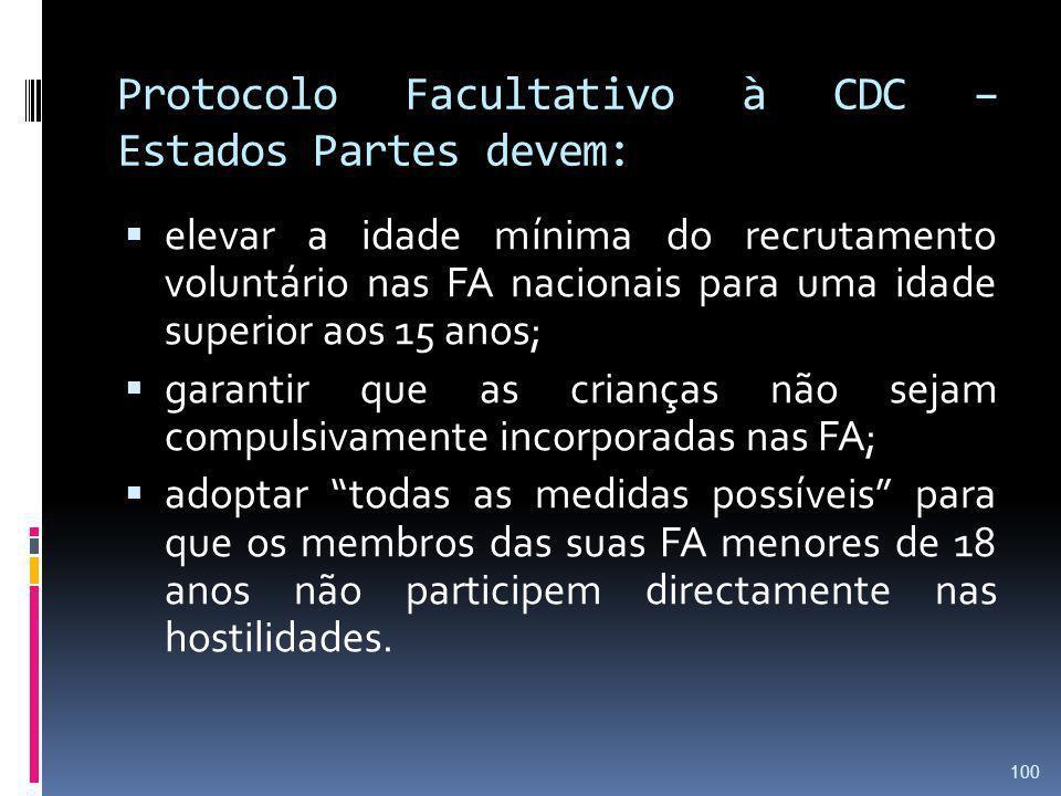 Protocolo Facultativo à CDC – Estados Partes devem: