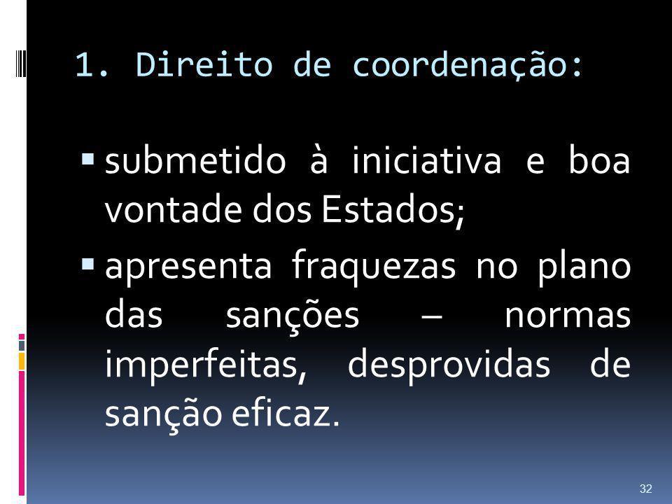 Direito de coordenação: