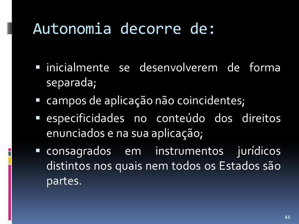 Autonomia decorre de: inicialmente se desenvolverem de forma separada;