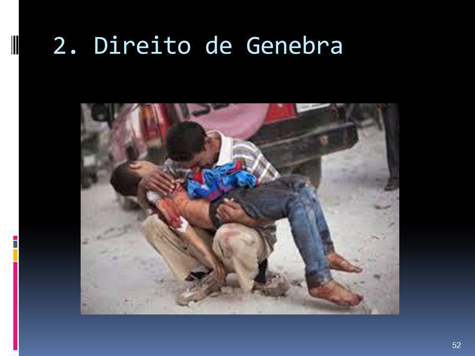 2. Direito de Genebra