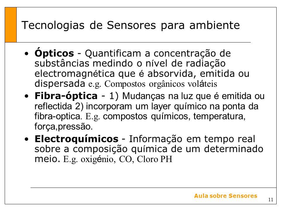 Tecnologias de Sensores para ambiente