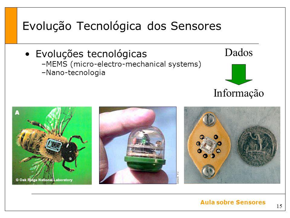 Evolução Tecnológica dos Sensores