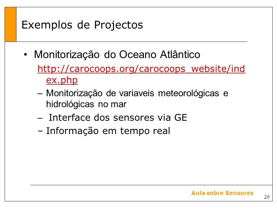 Monitorização do Oceano Atlântico
