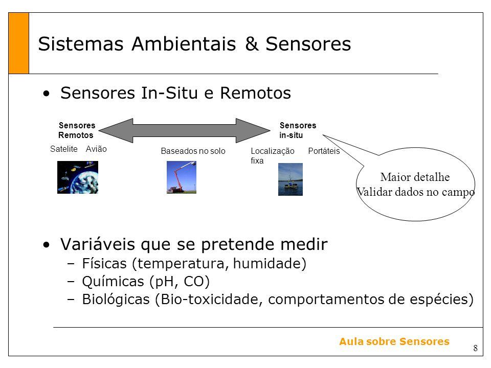 Sistemas Ambientais & Sensores