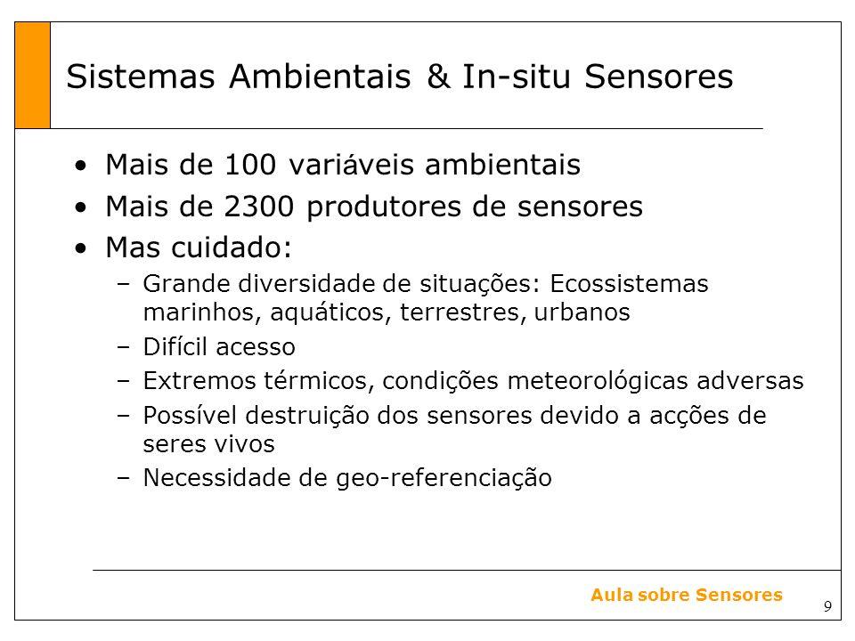 Sistemas Ambientais & In-situ Sensores