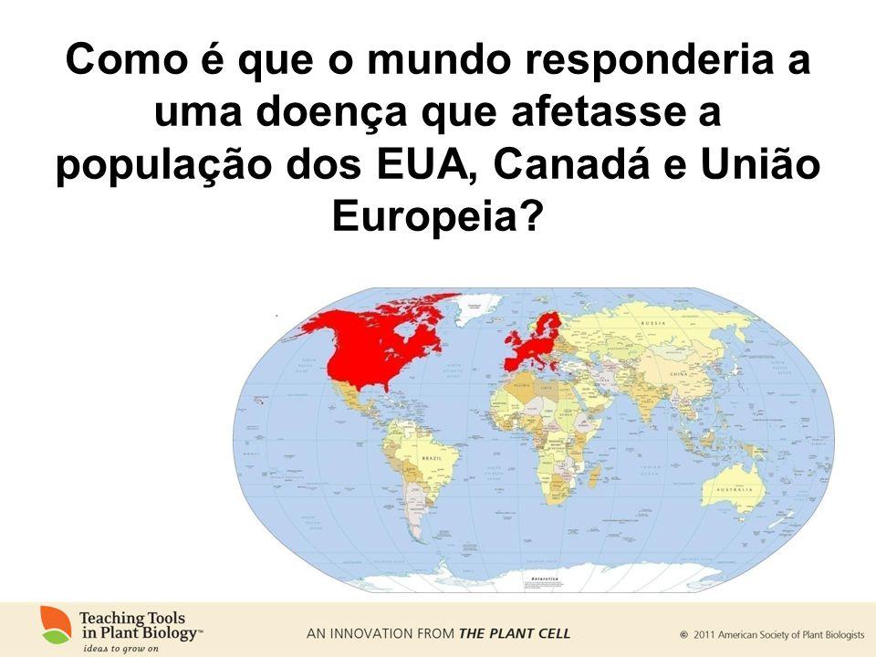 Como é que o mundo responderia a uma doença que afetasse a população dos EUA, Canadá e União Europeia