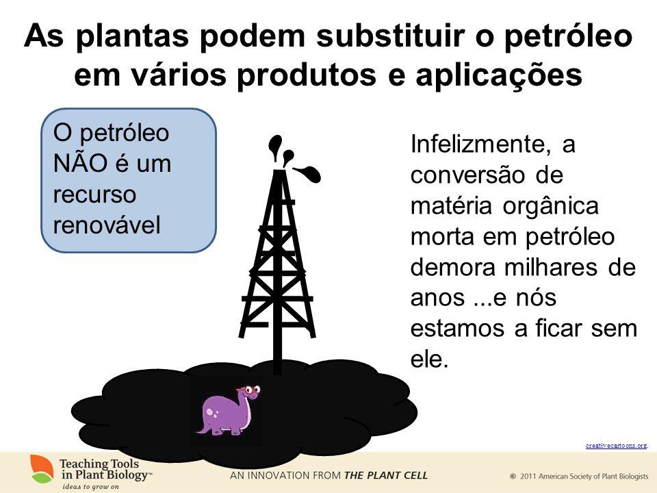 As plantas podem substituir o petróleo em vários produtos e aplicações
