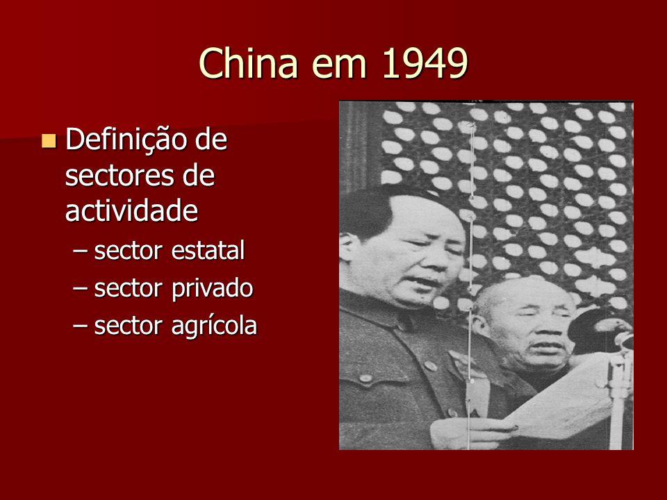 China em 1949 Definição de sectores de actividade sector estatal