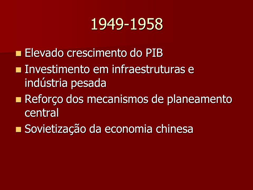 1949-1958 Elevado crescimento do PIB