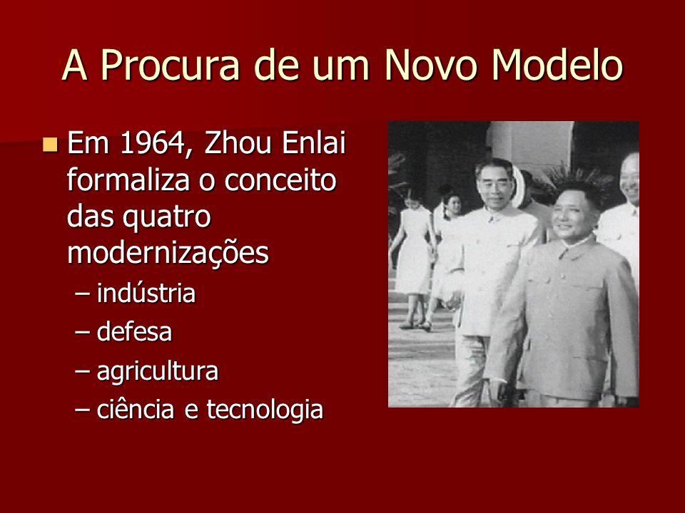 A Procura de um Novo Modelo