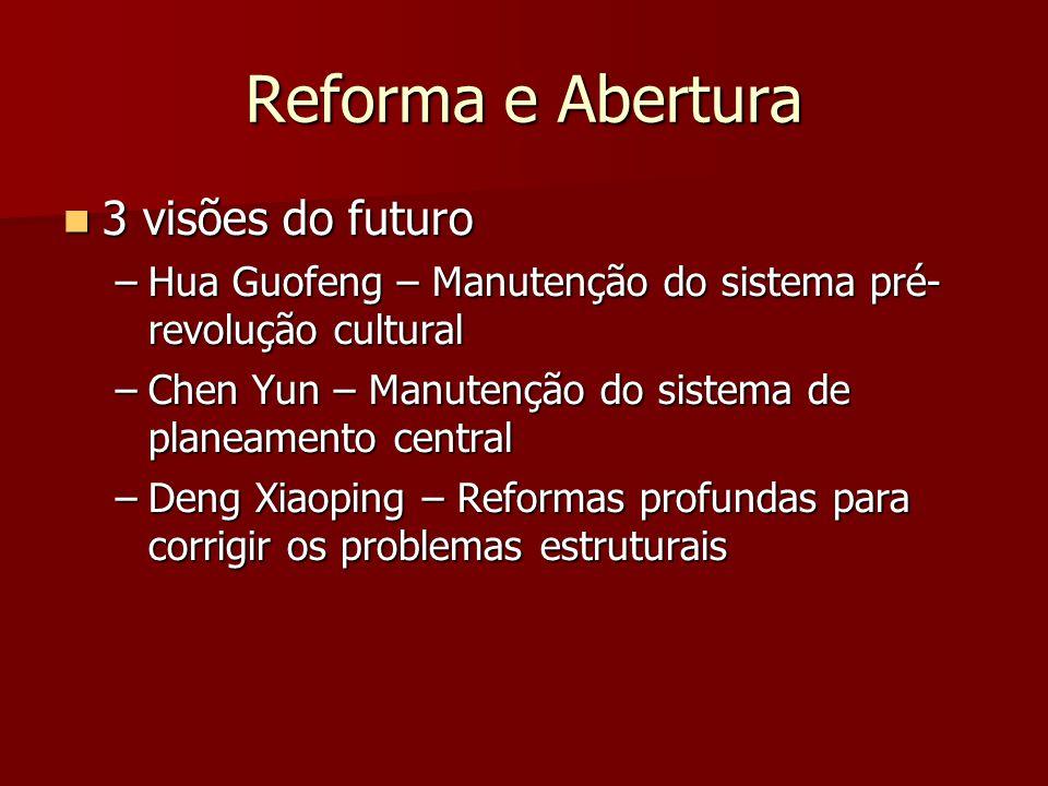 Reforma e Abertura 3 visões do futuro