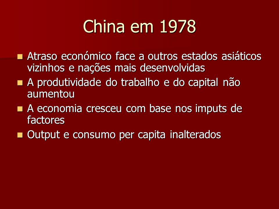 China em 1978 Atraso económico face a outros estados asiáticos vizinhos e nações mais desenvolvidas.