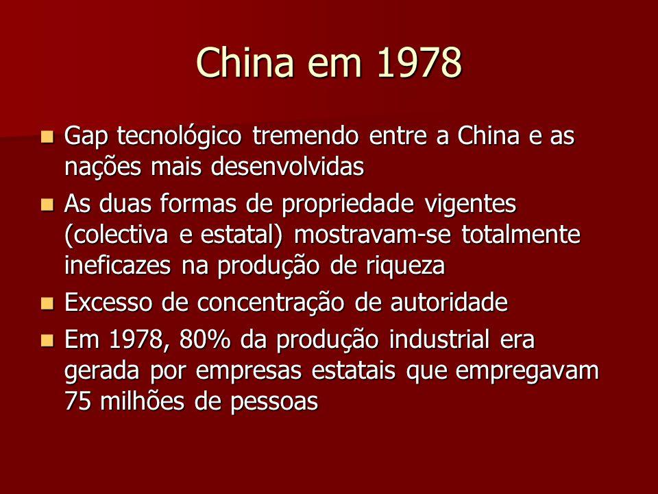 China em 1978 Gap tecnológico tremendo entre a China e as nações mais desenvolvidas.