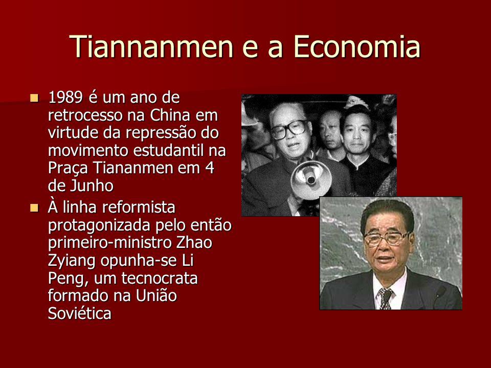 Tiannanmen e a Economia