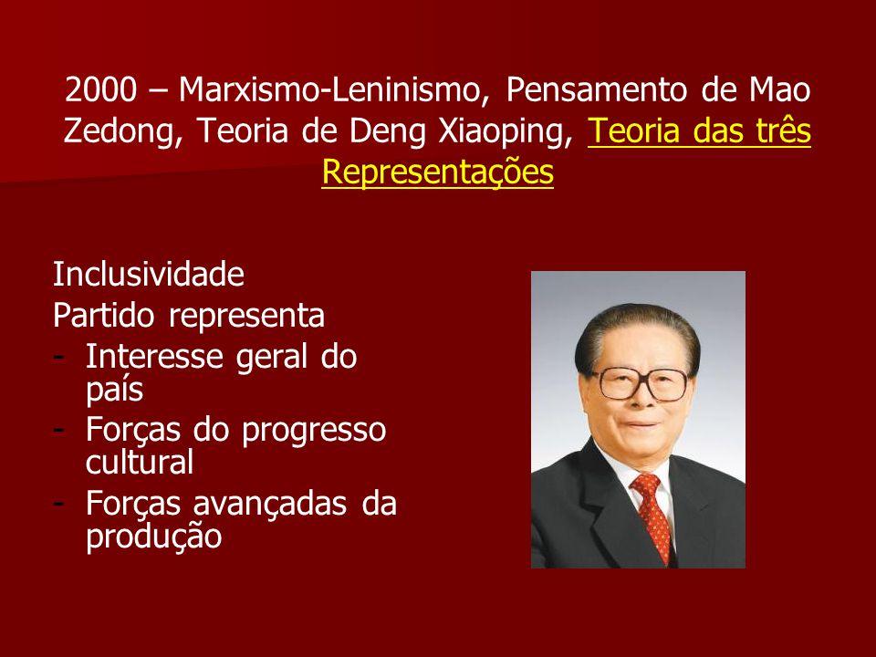 2000 – Marxismo-Leninismo, Pensamento de Mao Zedong, Teoria de Deng Xiaoping, Teoria das três Representações