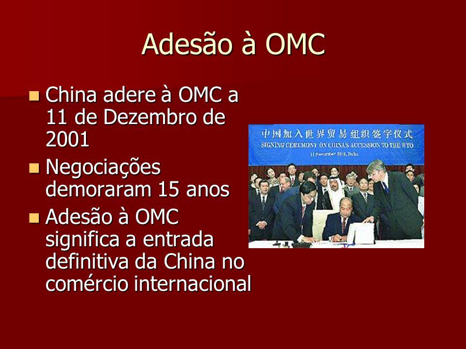 Adesão à OMC China adere à OMC a 11 de Dezembro de 2001