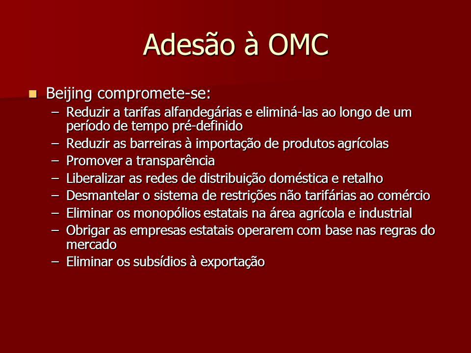 Adesão à OMC Beijing compromete-se:
