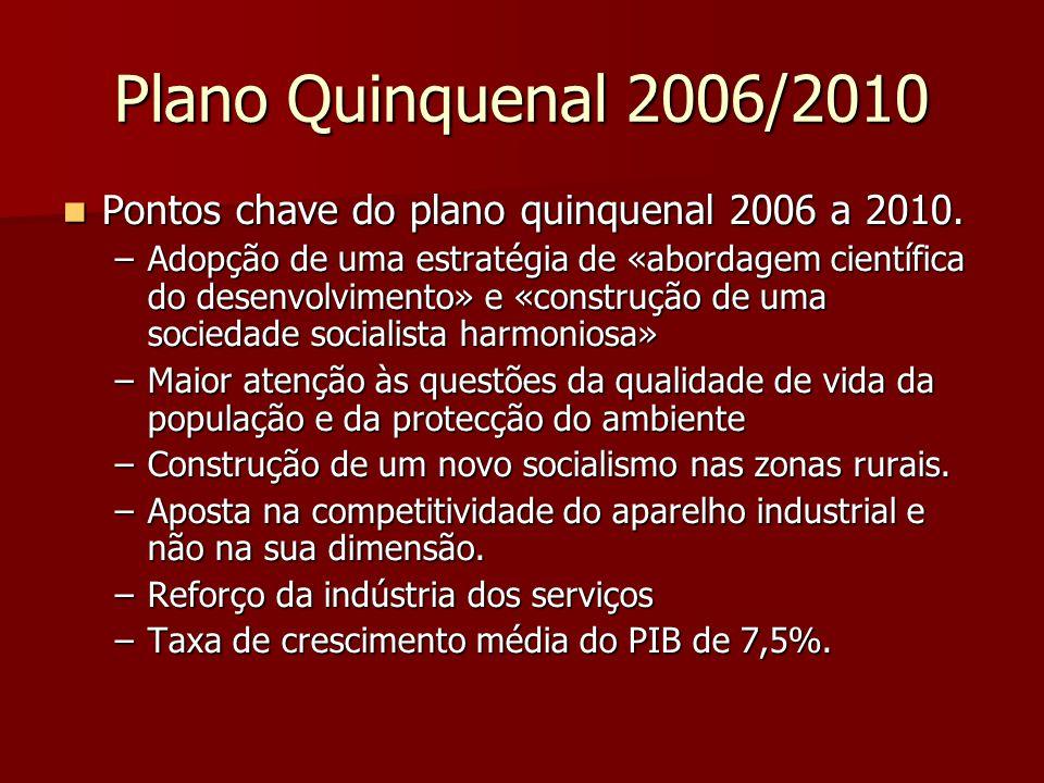 Plano Quinquenal 2006/2010 Pontos chave do plano quinquenal 2006 a 2010.