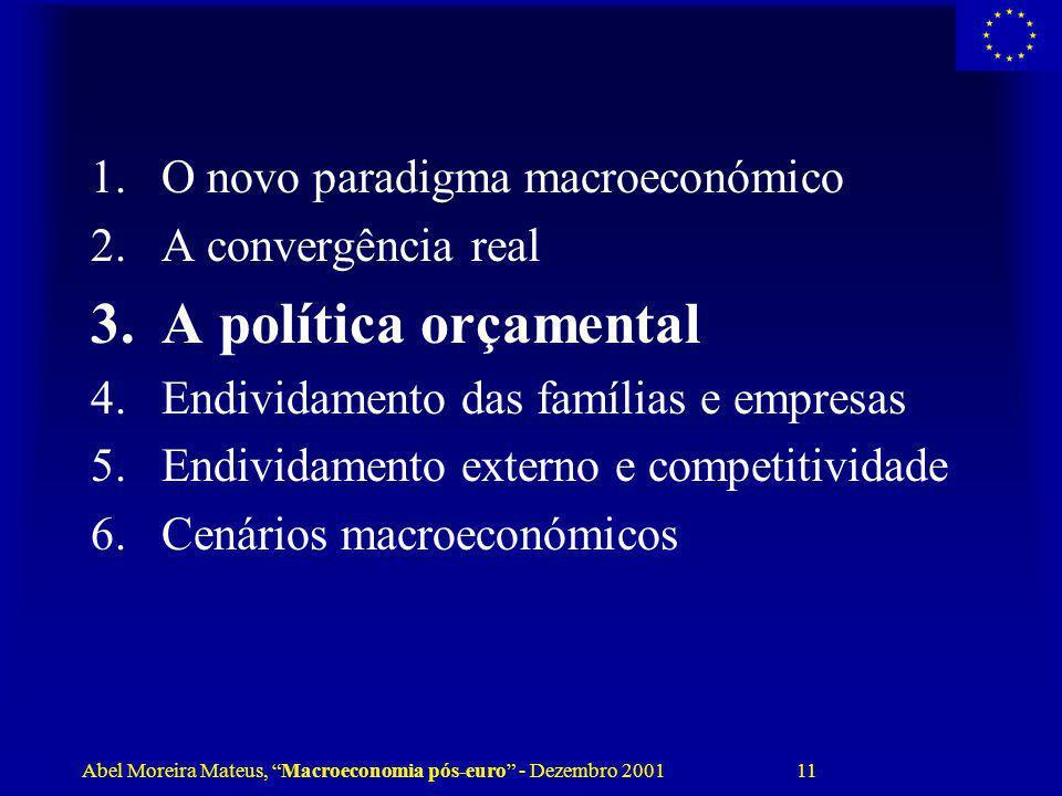 A política orçamental O novo paradigma macroeconómico
