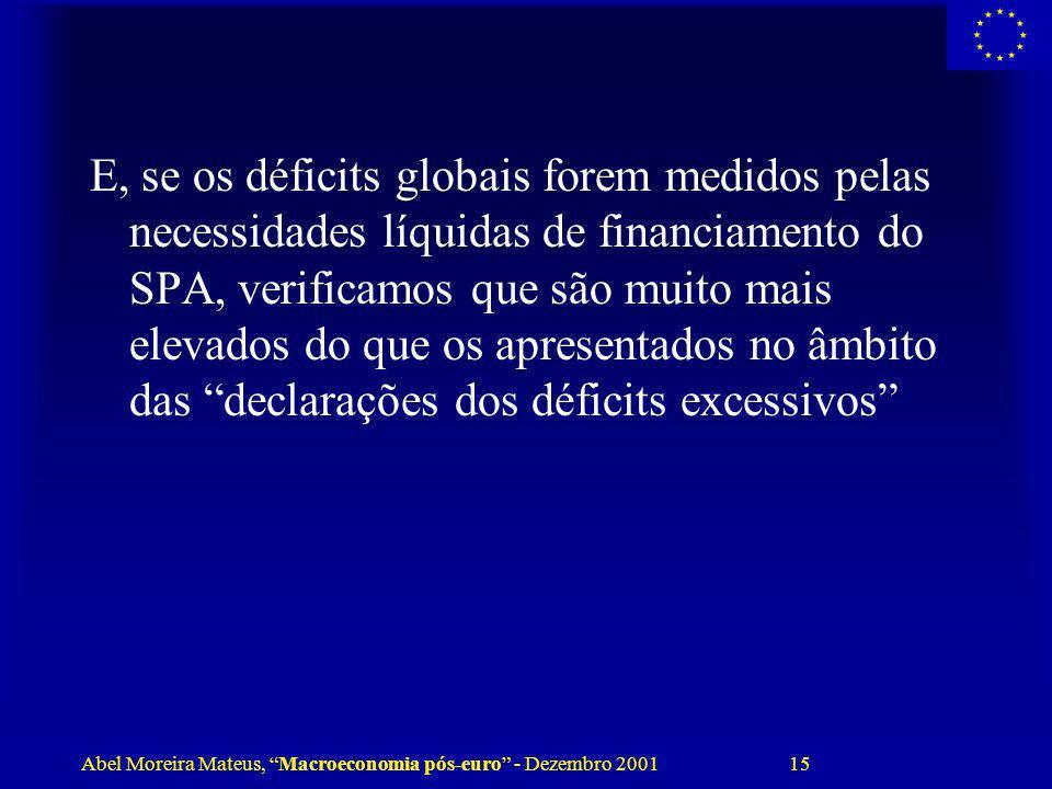 E, se os déficits globais forem medidos pelas necessidades líquidas de financiamento do SPA, verificamos que são muito mais elevados do que os apresentados no âmbito das declarações dos déficits excessivos