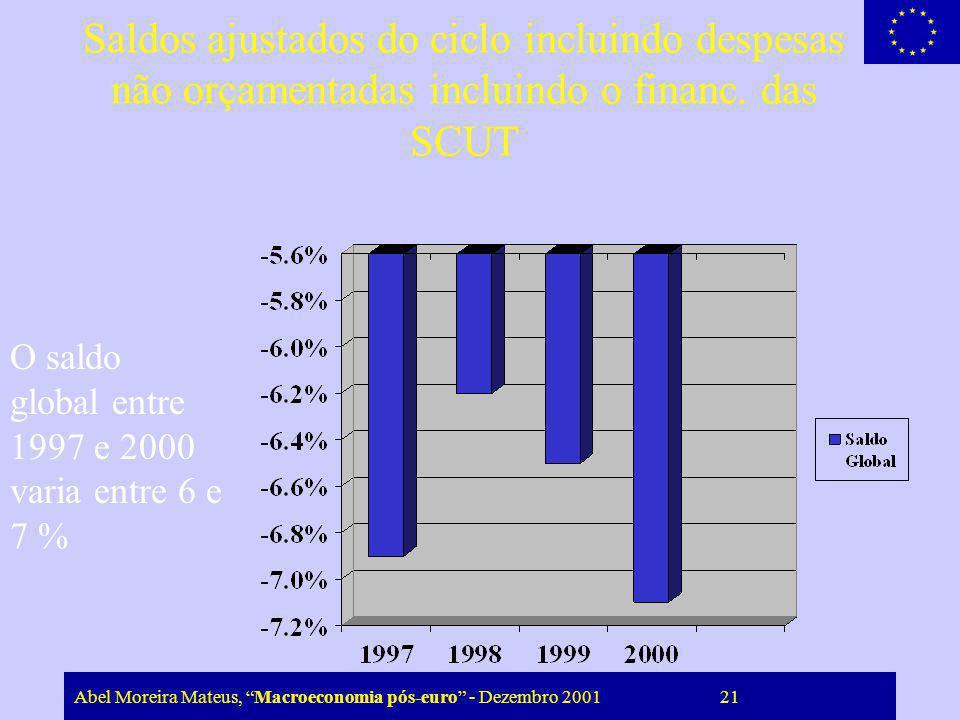 Saldos ajustados do ciclo incluindo despesas não orçamentadas incluindo o financ. das SCUT