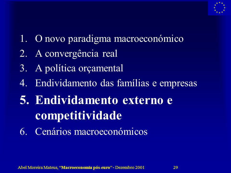 Endividamento externo e competitividade