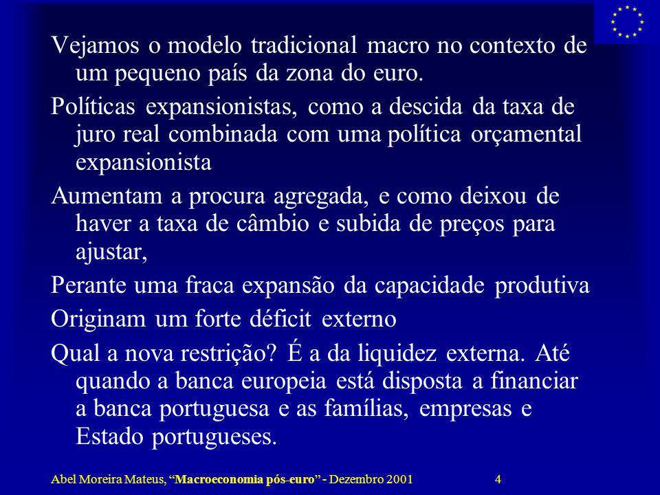 Vejamos o modelo tradicional macro no contexto de um pequeno país da zona do euro.