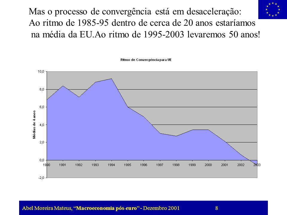 Mas o processo de convergência está em desaceleração: