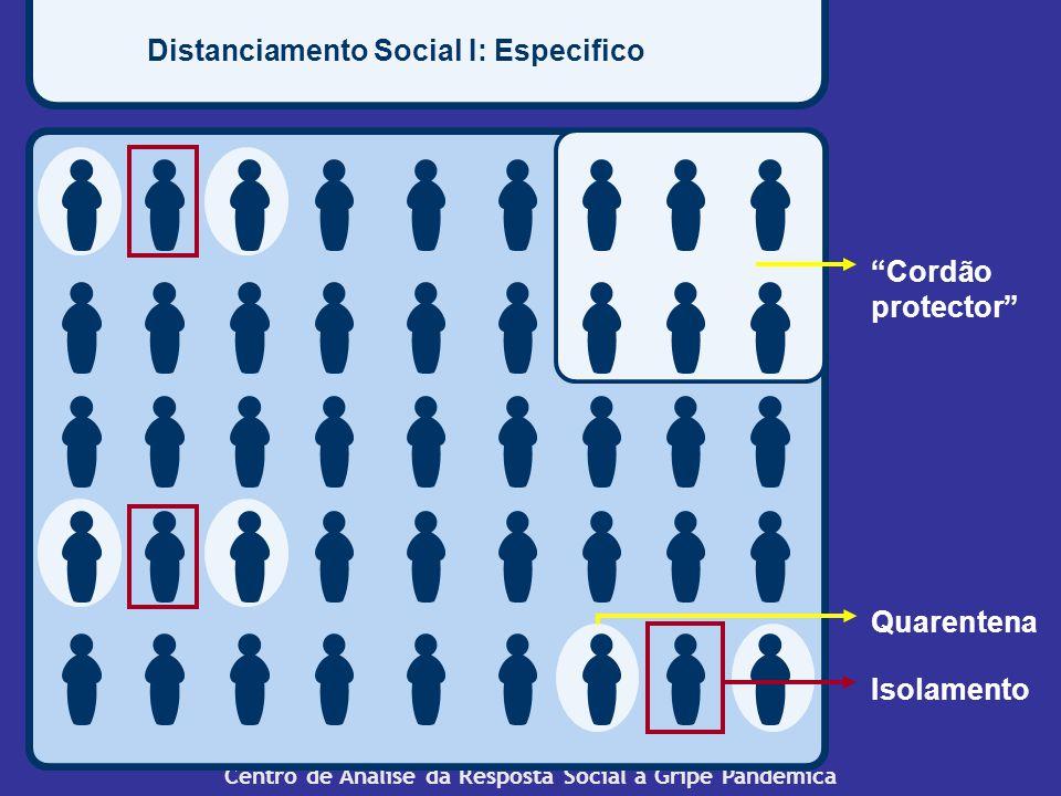 Distanciamento Social I: Especifico
