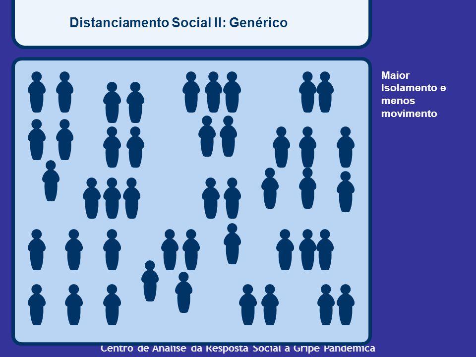 Distanciamento Social II: Genérico