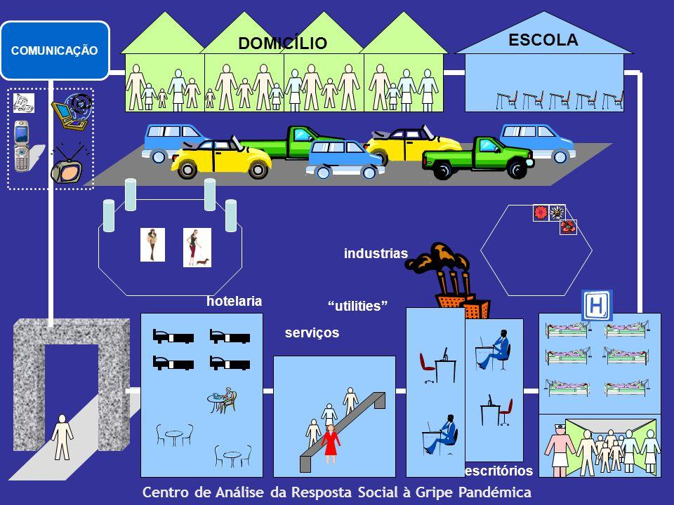 ESCOLA DOMICÍLIO industrias hotelaria utilities serviços escritórios