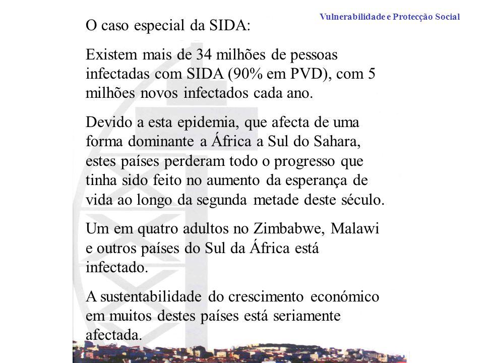 O caso especial da SIDA: