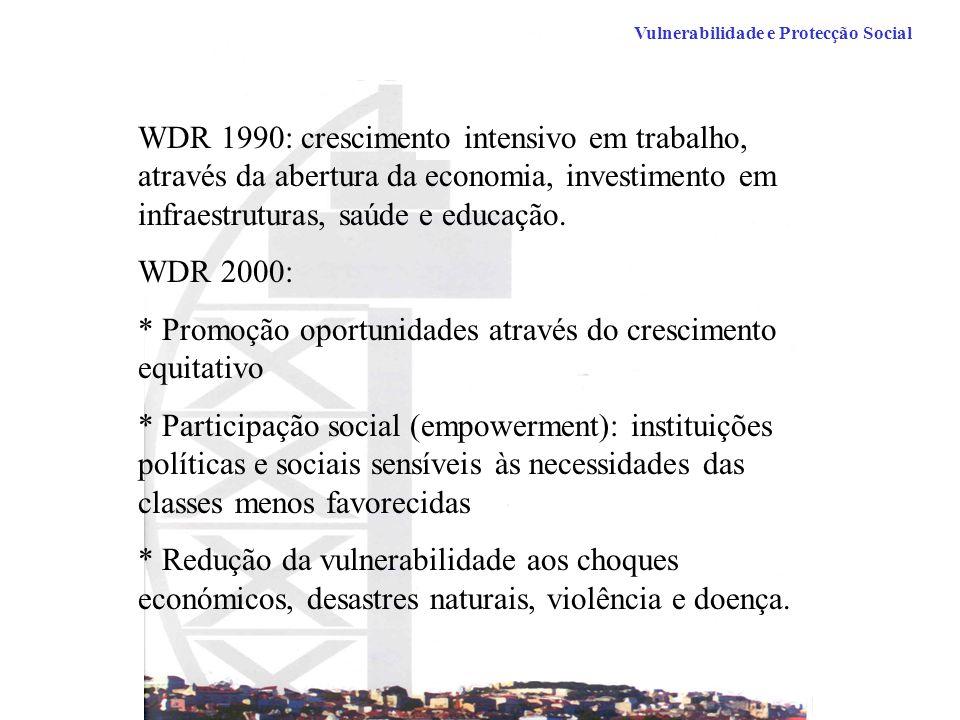WDR 1990: crescimento intensivo em trabalho, através da abertura da economia, investimento em infraestruturas, saúde e educação.