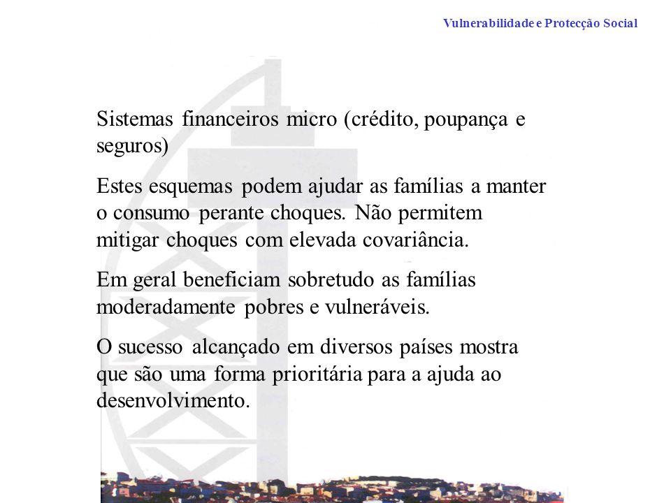 Sistemas financeiros micro (crédito, poupança e seguros)