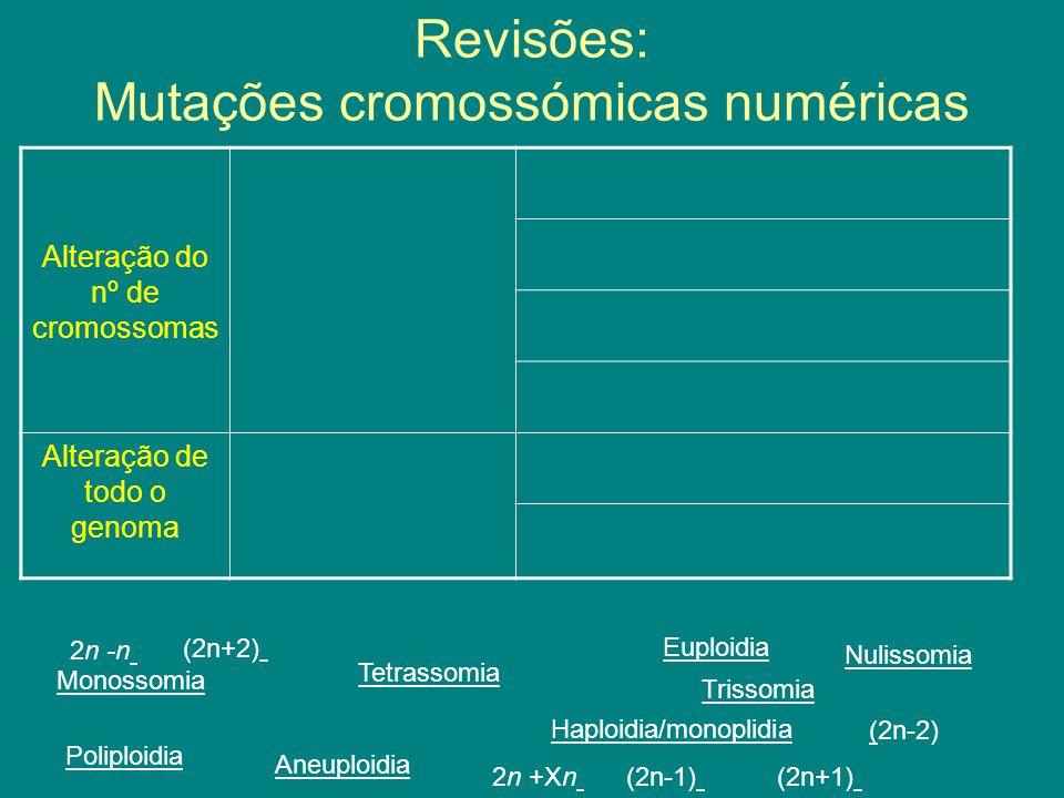 Revisões: Mutações cromossómicas numéricas