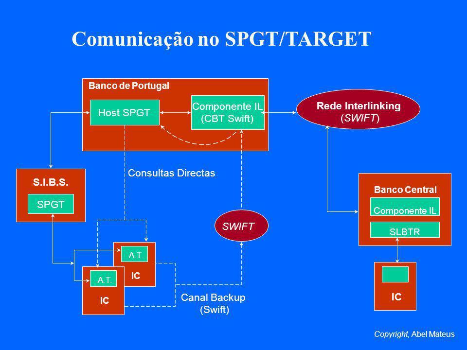 Comunicação no SPGT/TARGET