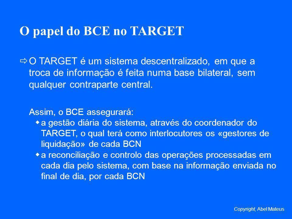 O papel do BCE no TARGET