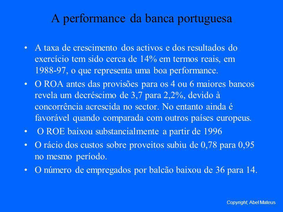 A performance da banca portuguesa