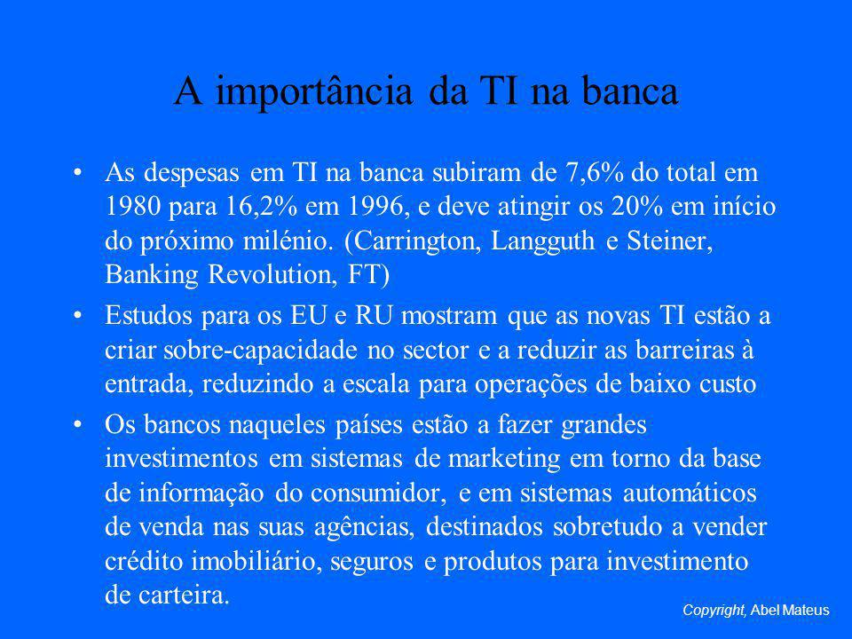 A importância da TI na banca