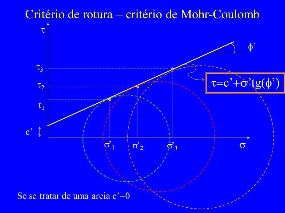 Critério de rotura – critério de Mohr-Coulomb