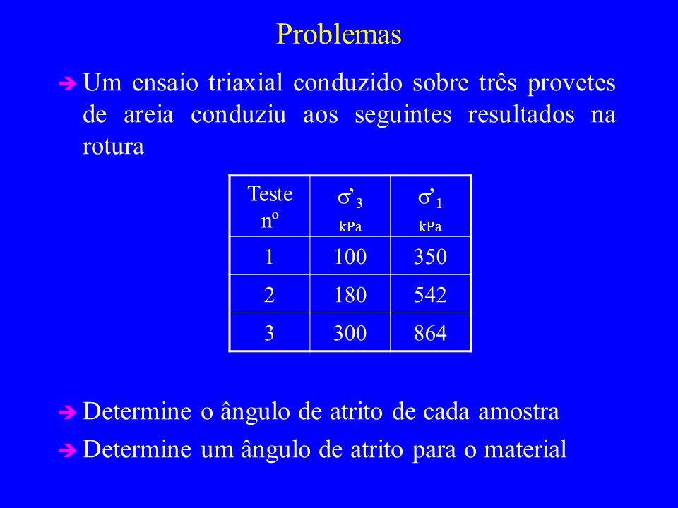 Problemas Um ensaio triaxial conduzido sobre três provetes de areia conduziu aos seguintes resultados na rotura.